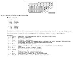 2001 vw jetta fuse box diagram wiring amazing wiring diagram