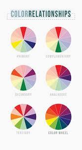 how to choose a color palette that won u0027t drive you insane color