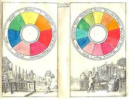 complementary of pink color wheel complementary colors color wheel showing the