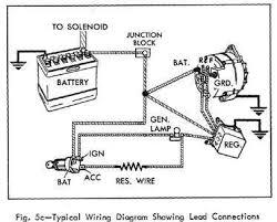2000 s10 starter wiring diagram wiring diagram