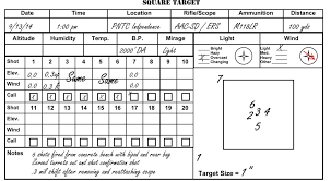 dope cards and ballistic charts low tech best for long range