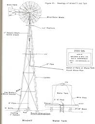 how to make a garden windmill plans leigh country 6 foot