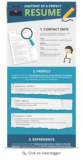 Examples Of Perfect Resumes by Resume Examples For Job Seekers In Any Industry Limeresumes