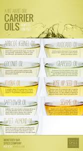 best 25 massage oil ideas on pinterest diy massage oils