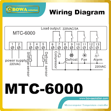 mtc 6000 electronic controls with 2 sensors input compressor