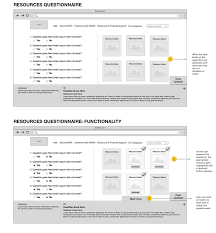 Conceptualize How To Present Wireframes To Clients U2013 Uxdesign Cc