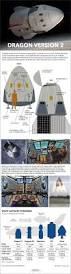 spacex u0027s manned dragon space capsule explained infographic