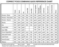 food group and food pral score meat and meat products average lean