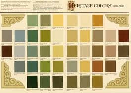 House Interior Painting Color Schemes by Historic Paint Colors