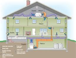 air duct leak detection diagram of house jpg