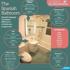 The Bathroom In Spanish Spanish Words For Bathroom And Bathroom Components Infographic