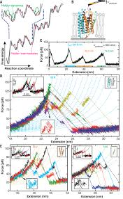 hidden dynamics in the unfolding of individual bacteriorhodopsin