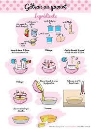 recette de cuisine gateau au yaourt gateau yaourt recette illustree cuisine gateau