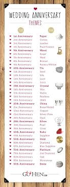 wedding gift anniversary best 25 anniversary gifts ideas on anniversary ideas