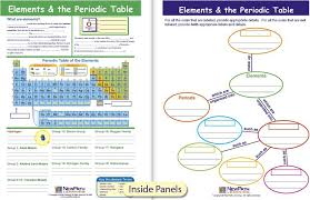 Learning The Periodic Table Elements The Periodic Table Visual Learning Guide Science Gr 6 9