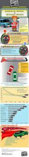 lexus glasgow wash club the 25 best safe driving ideas on pinterest safe driving