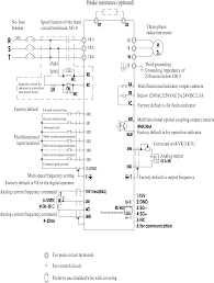 manual inverter qma q 5000 biến tần plc màn hình hmi ac servo