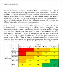 sample risk assessment template 10 free documents in pdf word