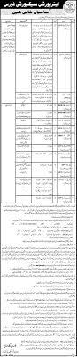 journalists jobs in pakistan airport security 450 jobs in pakistan airport security forces jobs asf jobs 2016