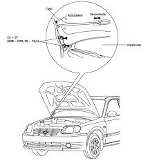 2004 hyundai accent manual hyundai accent excel verna 2004 2005 service manual and repair