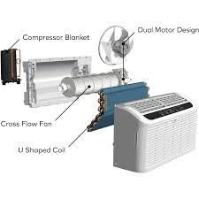 8000 Btu Window Air Conditioner Reviews Amazon Com Haier Esaq406p Serenity Series 6050 Btu 115v Window