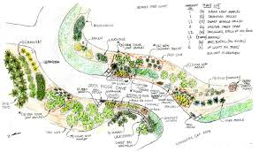 backyards fascinating vegetable garden layout ideas and planning