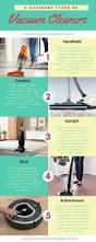 six ways to clean highpilecarpet http vacuumcleanercarpet com