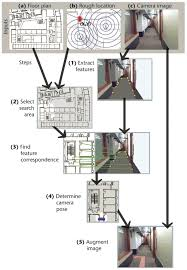 positioning and orientation in indoor environments using camera phones