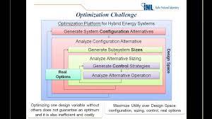process integration u0026 optimization using dynamic system models