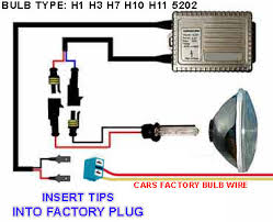 digital slim hid conversion kit
