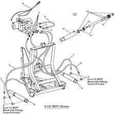 extraordinary western unimount wiring diagram ideas wiring