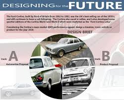 future ford ford and ltu announce u0027designing for the future u0027 competition