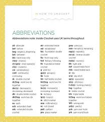 Powerful Adjectives Related Keywords Amp by 88 Best Acronyms Abbreviations Initialisms Images On Pinterest