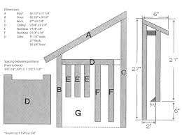 Box House Plans How To Build A Bat House In Your Backyard U2013 Crafting A Green
