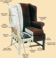 Chair Frames For Upholstery Westwood Furniture Furniture Facts