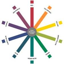munsell color wheel specific colors color theory pinterest
