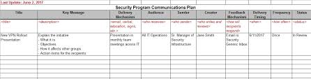 creating a culture of security through change management
