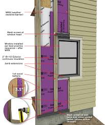installing rigid extruded polystyrene foam pro construction guide