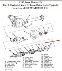 1997 isuzu rodeo question front axel cv joint replacement