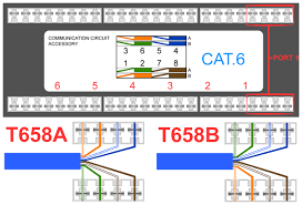 cat6 faceplate wiring diagram cat6 wiring diagrams collection