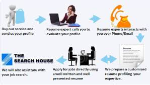 Resume Experts The Search House