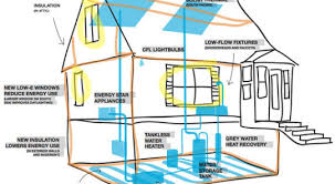efficiency house plans energy efficient home design plans home design ideas
