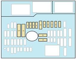 nissan altima 2015 fuse box peugeot expert vu mk2 2013 u2013 2015 u2013 fuse box diagram auto genius