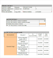 project status report template in excel weekly reporting template excel fieldstation co