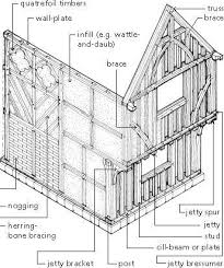 Hamill Creek Timber Homes Sugarloaf Best 25 Timber Frame Houses Ideas On Pinterest Container House