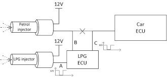 how to build a bi fuel lpg u0026 unleaded trip computer using