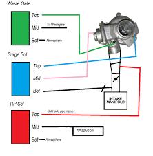 lexus srt turbo kit do i have my bov wired correctly dodge srt forum