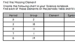 periodic table worksheet for middle table elements lesson worksheet atomic mass 6th 7th 8th middle