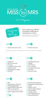 wedding registration list the best checklist for changing your name after your wedding
