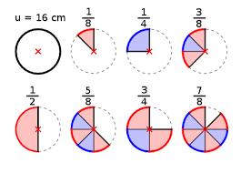 fläche kreis formel aufgabenfuchs kreisumfang